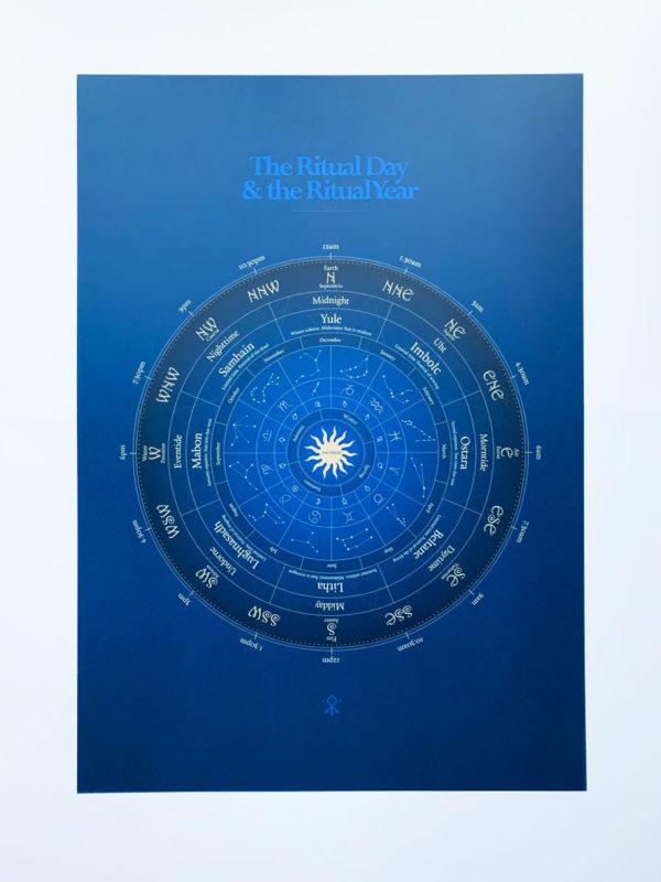 The Ritual Day & Ritual Year art print